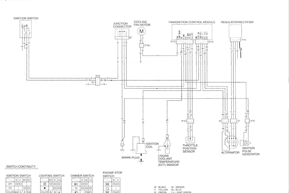 Check Out My 04 05 Race Cut Wiring Diagram Honda Trx 450r