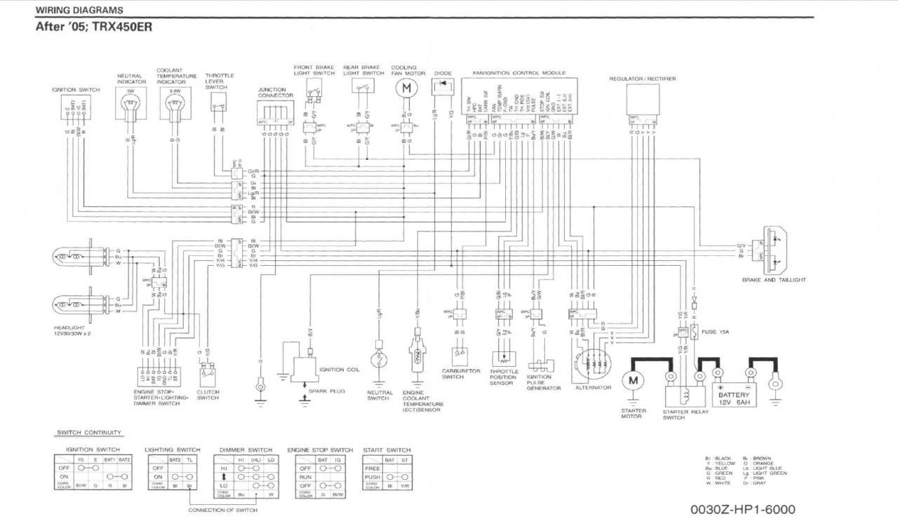 free wiring schematic 2005 yfz hawaiian in da 503 need help  no electrical power honda trx 450r  no electrical power honda trx 450r