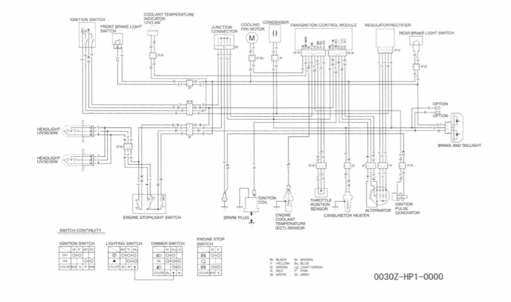 2007 Trx450r Wiring Diagram - Bendix Ec 30 Wiring Diagram e30-radio-wiring .au-delice-limousin.fr | 2007 Trx450r Wiring Diagram |  | Bege Place Wiring Diagram - Bege Wiring Diagram Full Edition